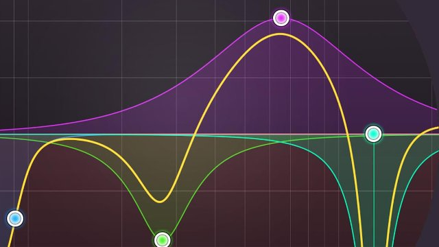 HOW TO: What is a Dynamic EQ and How do you Use it