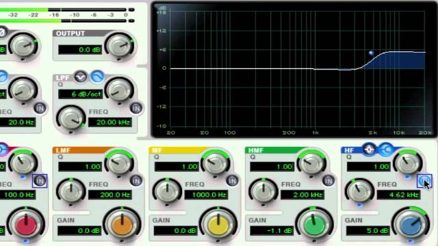 Using Dynamic Equalisation for Processing Drum Sounds