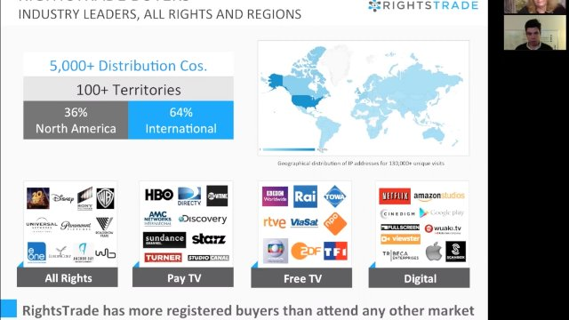 How to Sell Your Film to Buyers in 170  Countries without a Sales Agent: Jamie Otero of RightsTrade.com