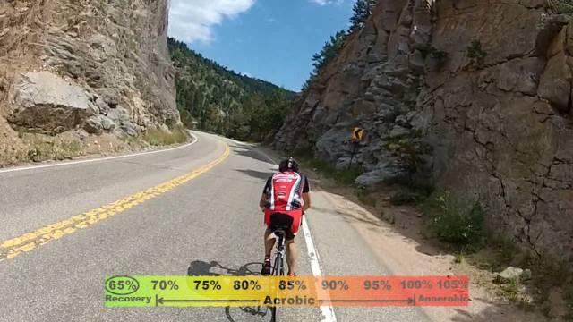 Boulder 2: West to Nederland