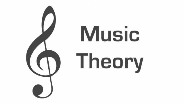 Music Theory 09A - ABAC melody