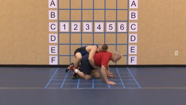 Ankle Blocks