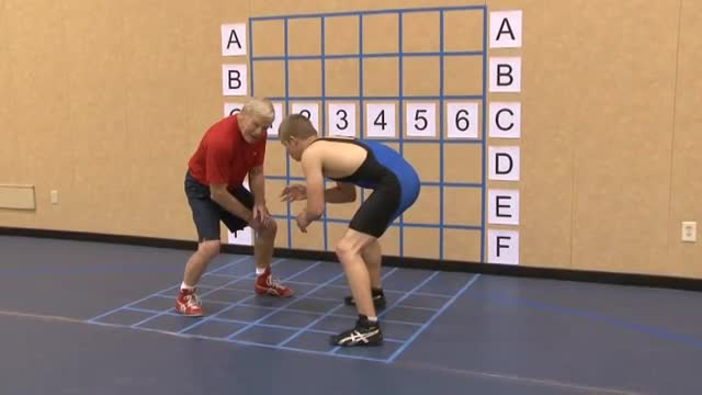Positioning on the Feet
