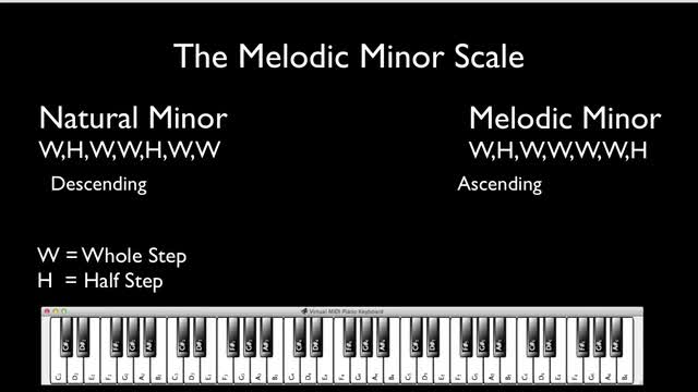 06 - Melodic Minor Scales