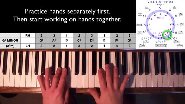 12 The Minor Scales