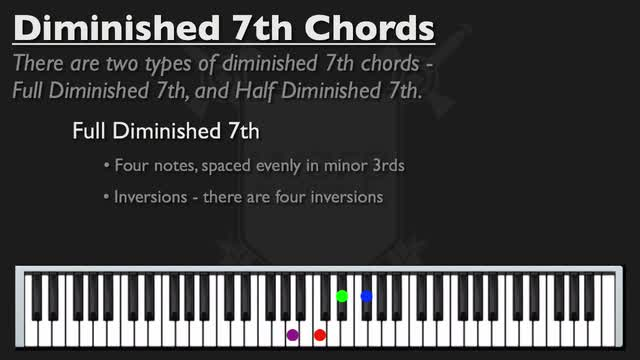 08 Complex Chords