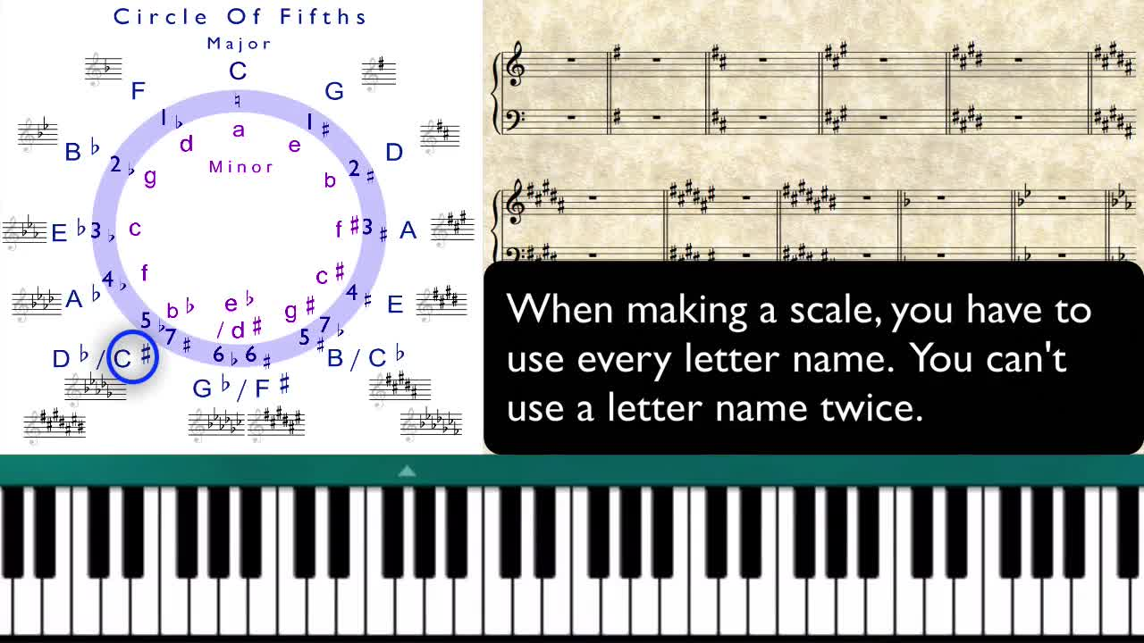 Image Result For Music Theory Online Courses Free