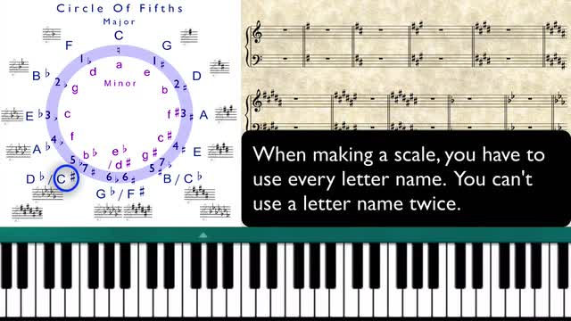 06 Circle Of Fifths