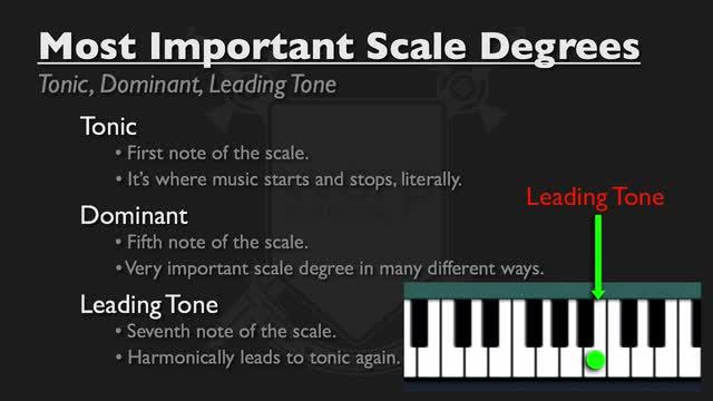 03 Major Minor Chromatic Scales