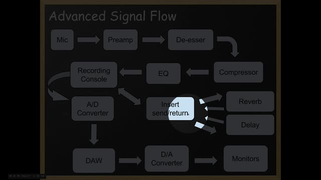 08 Advanced Signal Flow