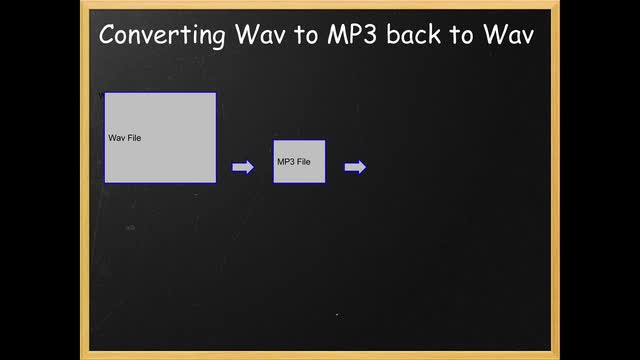 05 How MP3 Conversion Works