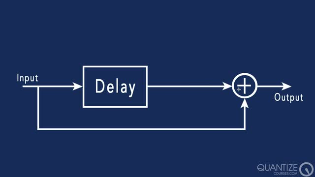 02 Delay Lines