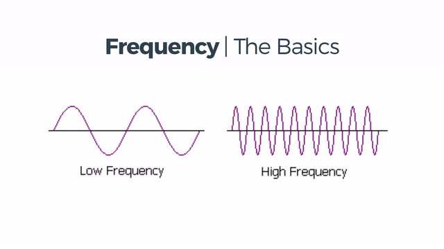 07 Frequency (The Basics)
