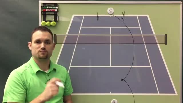 The Aiming Strategy That Greatly Reduces Unforced Errors