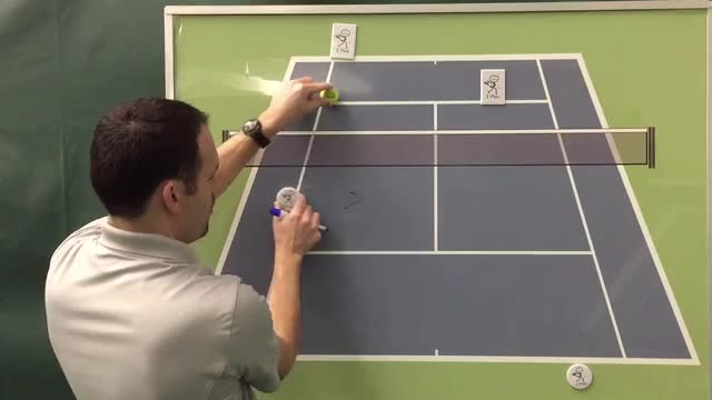 Where To Stand When Your Partner Hits You With Their Serve