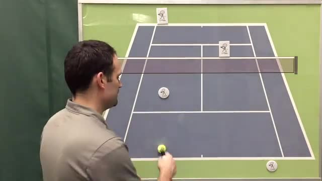 Do You Make These Five Doubles Strategy Mistakes?