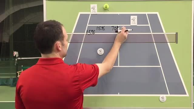 How To Set Up Your Doubles Partner With Your Serve