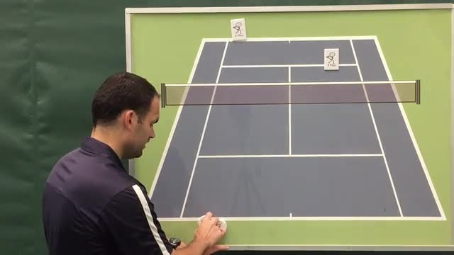 How to Save Time When Strategizing With Your Partner in Doubles