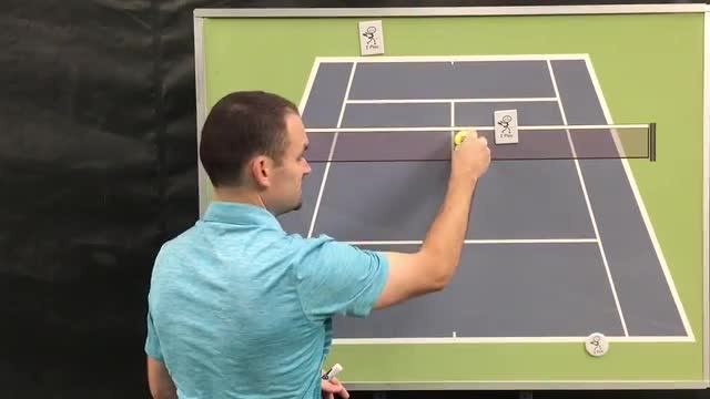 Advanced Doubles Return of Serve Strategies