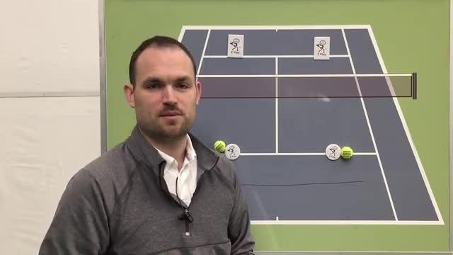 A Better Mini Tennis Warm Up