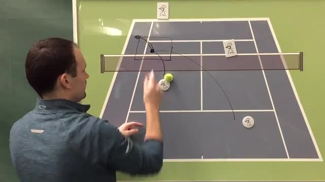 A Simple Way To Make The Ball Bounce Twice In Doubles