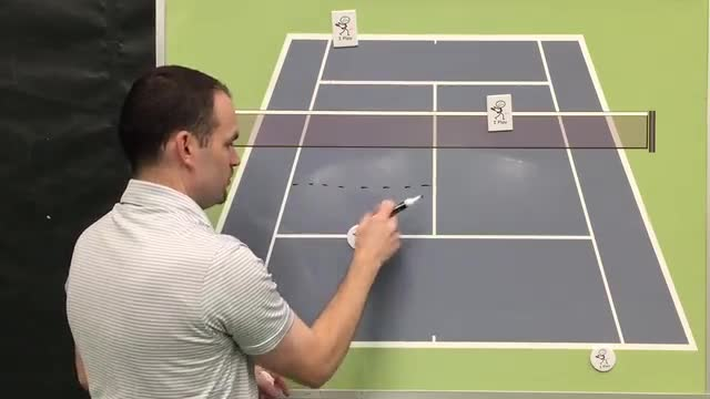 How to Break Serve More Often in Doubles