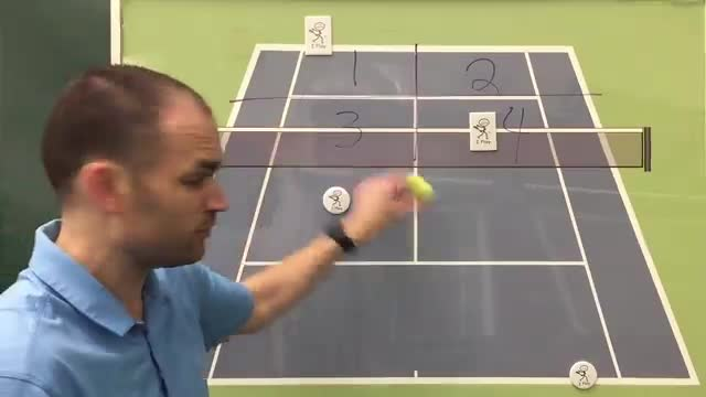 A Simple Way To Find Open Court In Doubles