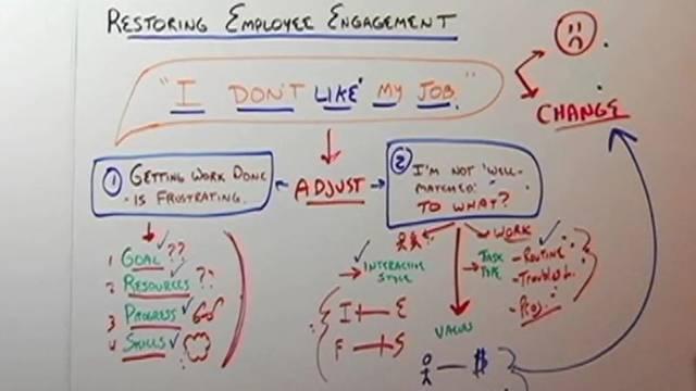 Restoring Employee Engagement
