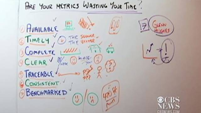 Are Your Metrics Wasting Your Time?