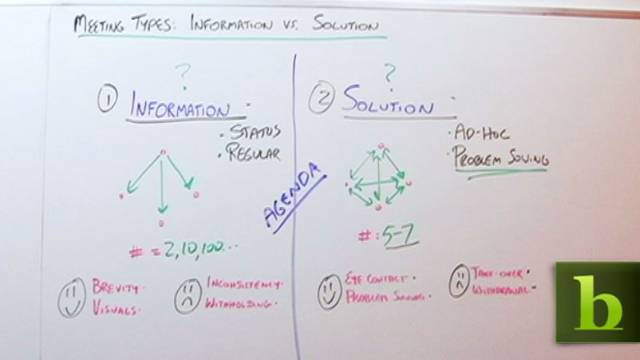 Meeting Types: Information vs. Solution