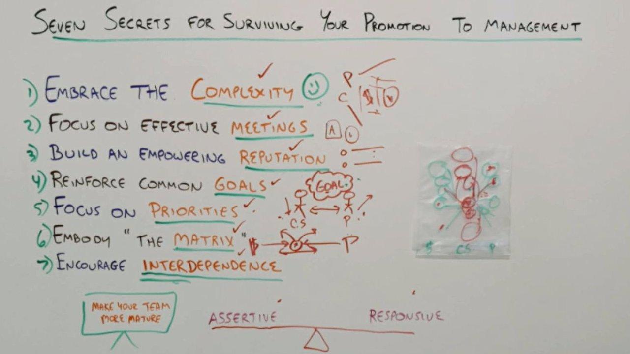 Surviving Team Meetings >> Seven Secrets For Surviving Your Promotion To Management Ed Muzio