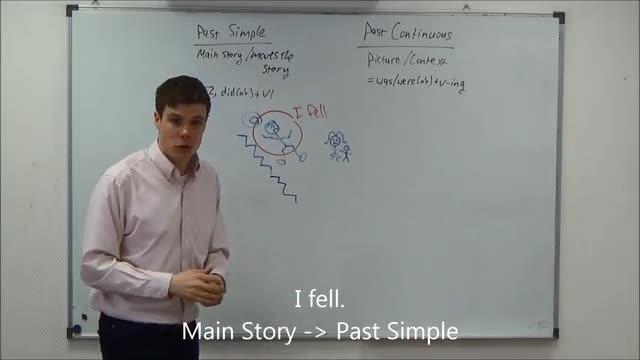 Easy Grammar   3   Past Simple vs Past Continuous