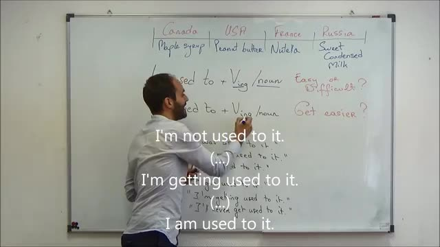 """Easy Grammar   4   """"be used to"""" and """"get used to"""""""