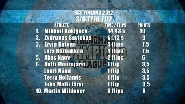 6. MHP Strongman Champions League  stage 6 - Finland 2012