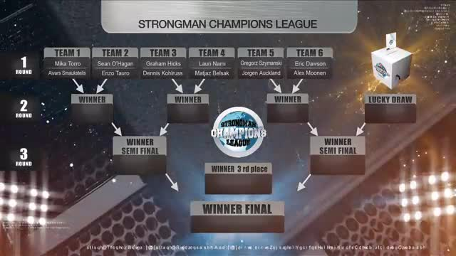 Stage 04 MLO Strongman Champions League Holland 2017 - FULL MOVIE